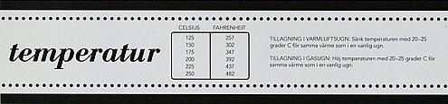 Omvandla mellan Celsius och Fahrenheit.